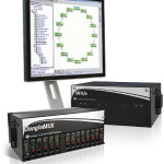 Synchronous Optical Networking Multiplexers